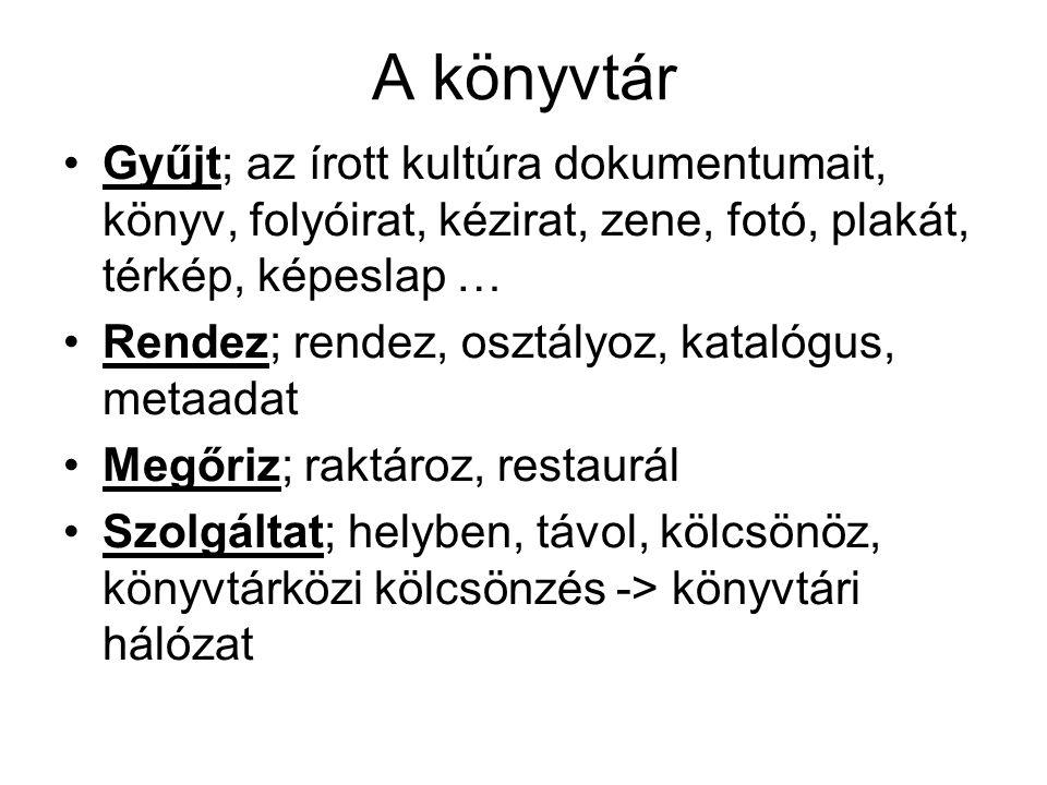 Digitalizálás – MEK Egyesület mek.oszk.hu/14000/14063 mek.oszk.hu/14000/14063