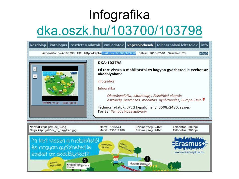Infografika dka.oszk.hu/103700/103798 dka.oszk.hu/103700/103798