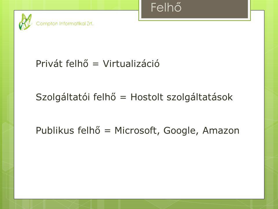 Privát felhő = Virtualizáció Szolgáltatói felhő = Hostolt szolgáltatások Publikus felhő = Microsoft, Google, Amazon Felhő Compton Informatikai Zrt.