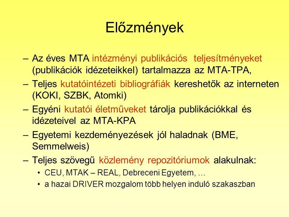 Előzmények –Az éves MTA intézményi publikációs teljesítményeket (publikációk idézeteikkel) tartalmazza az MTA-TPA, –Teljes kutatóintézeti bibliográfiák kereshetők az interneten (KOKI, SZBK, Atomki) –Egyéni kutatói életműveket tárolja publikációkkal és idézeteivel az MTA-KPA –Egyetemi kezdeményezések jól haladnak (BME, Semmelweis) –Teljes szövegű közlemény repozitóriumok alakulnak: CEU, MTAK – REAL, Debreceni Egyetem, … a hazai DRIVER mozgalom több helyen induló szakaszban