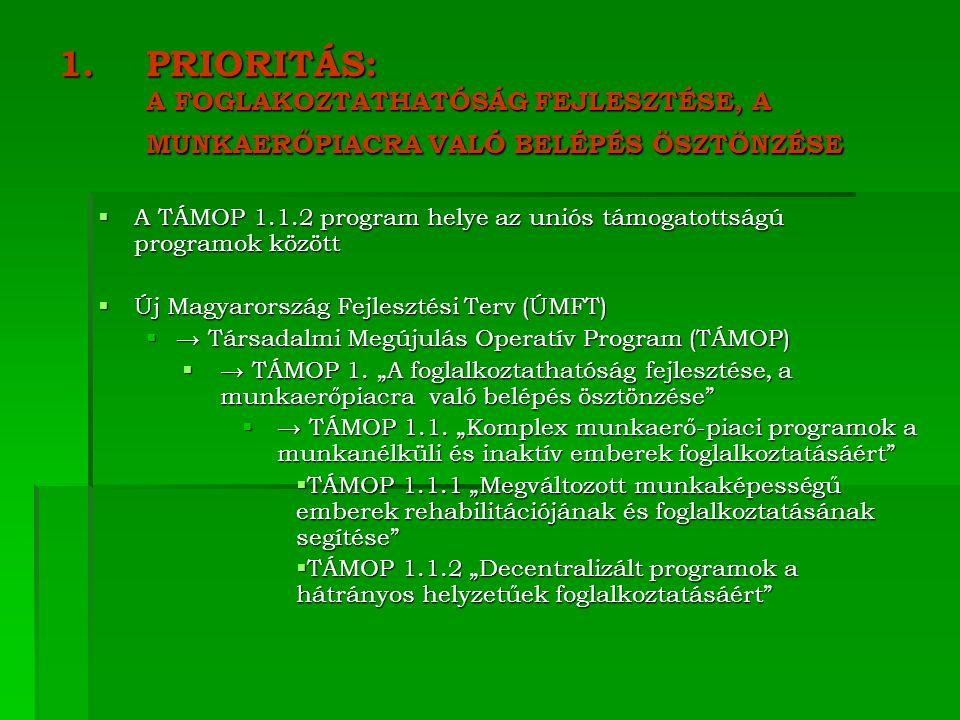 1.PRIORITÁS: A FOGLAKOZTATHATÓSÁG FEJLESZTÉSE, A MUNKAERŐPIACRA VALÓ BELÉPÉS ÖSZTÖNZÉSE  A TÁMOP 1.1.2 program helye az uniós támogatottságú programok között  Új Magyarország Fejlesztési Terv (ÚMFT)  → Társadalmi Megújulás Operatív Program (TÁMOP)  → TÁMOP 1.