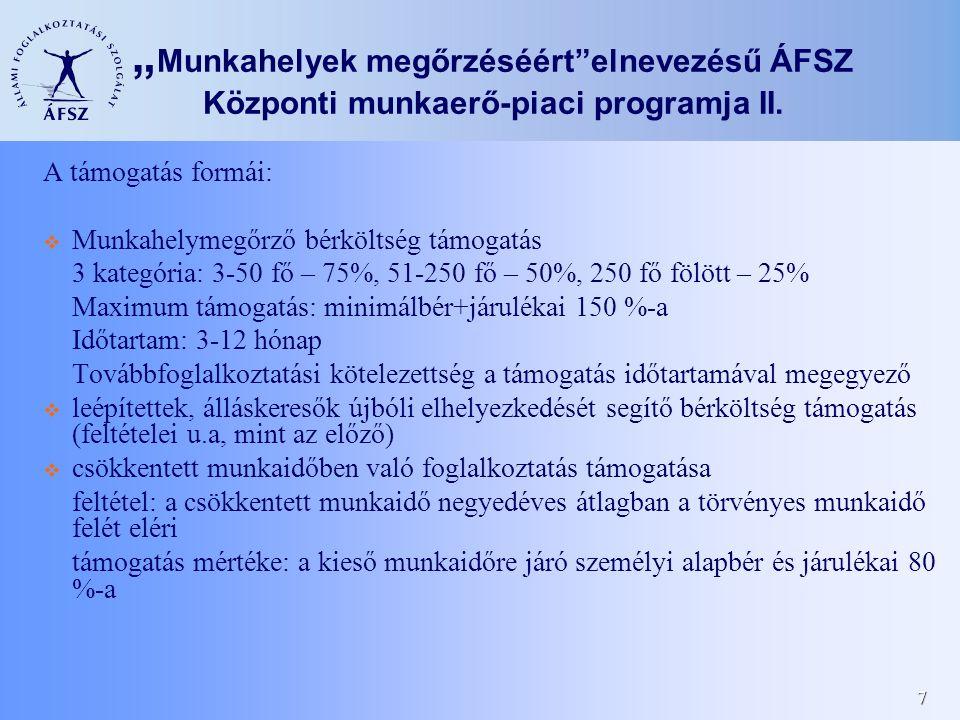 """7 """" Munkahelyek megőrzéséért""""elnevezésű ÁFSZ Központi munkaerő-piaci programja II. A támogatás formái:  Munkahelymegőrző bérköltség támogatás 3 kateg"""