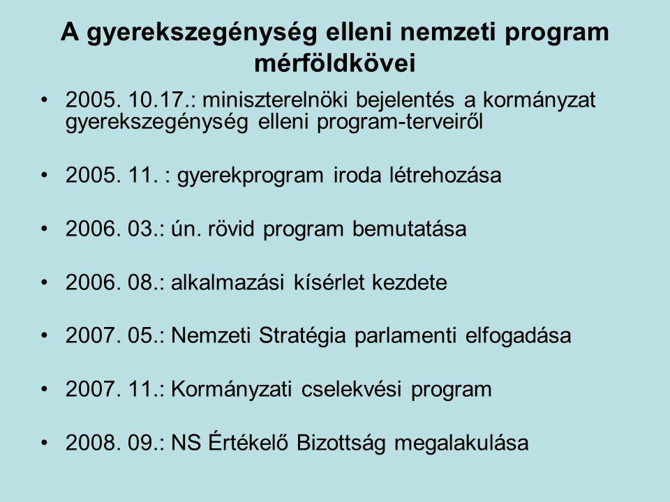 A gyerekszegénység elleni nemzeti program mérföldkövei 2005.