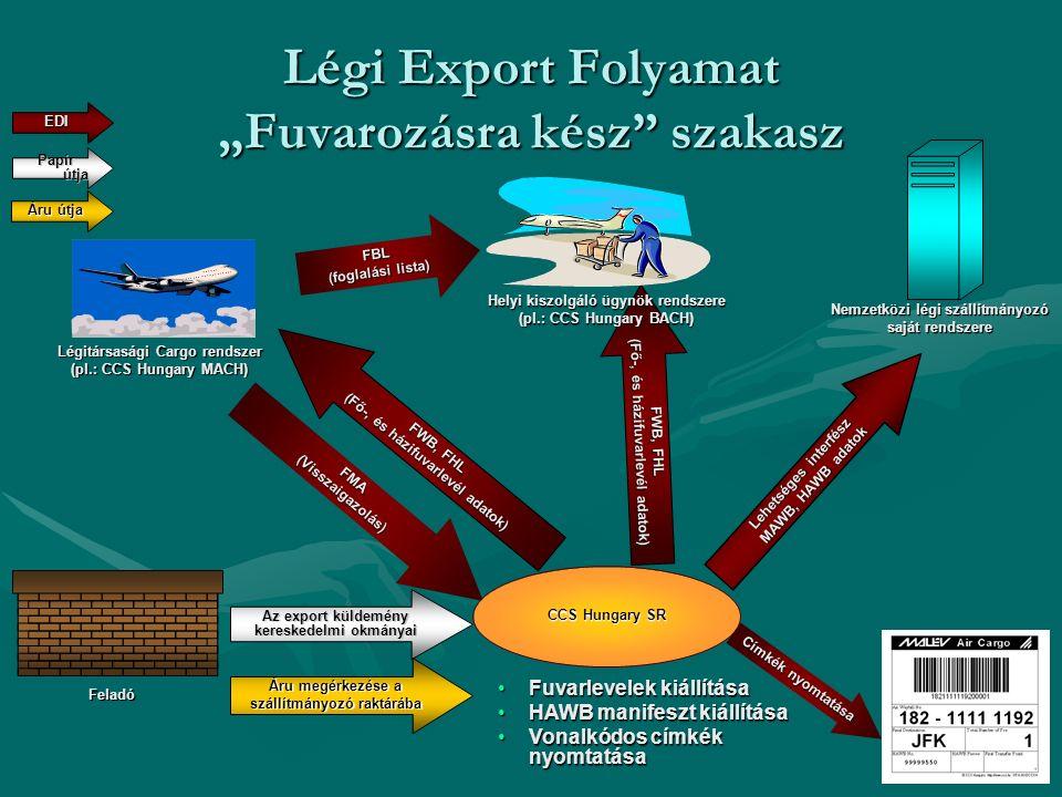 """FWB, FHL (Fő-, és házifuvarlevél adatok) FMA(Visszaigazolás) FWB, FHL (Fő-, és házifuvarlevél adatok) Légi Export Folyamat """"Fuvarozásra kész"""" szakasz"""