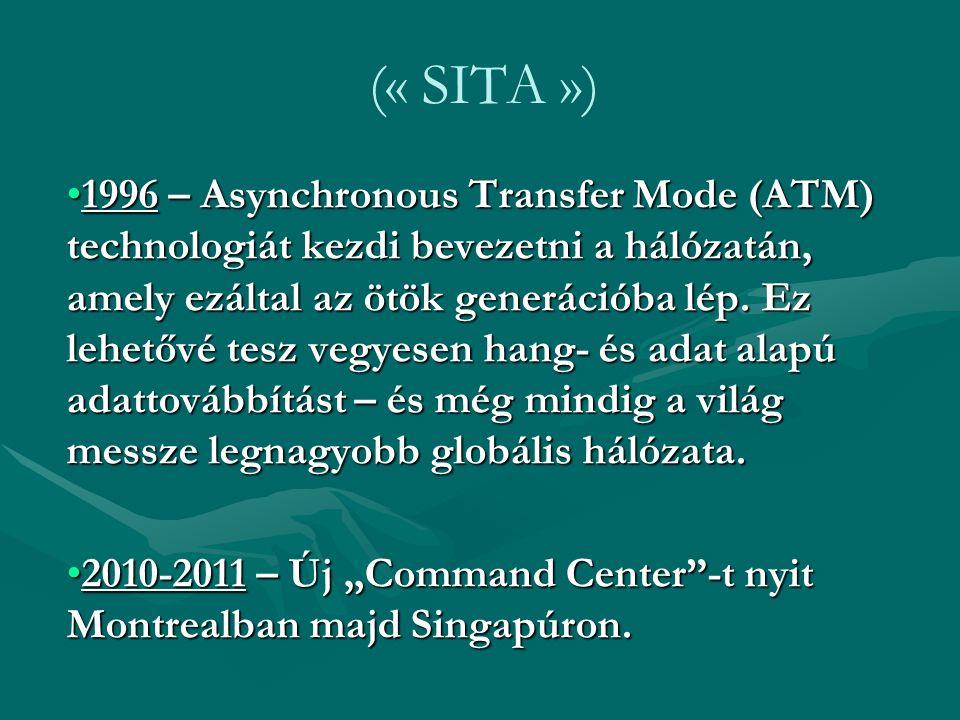 (« SITA ») 1996 – Asynchronous Transfer Mode (ATM) technologiát kezdi bevezetni a hálózatán, amely ezáltal az ötök generációba lép. Ez lehetővé tesz v