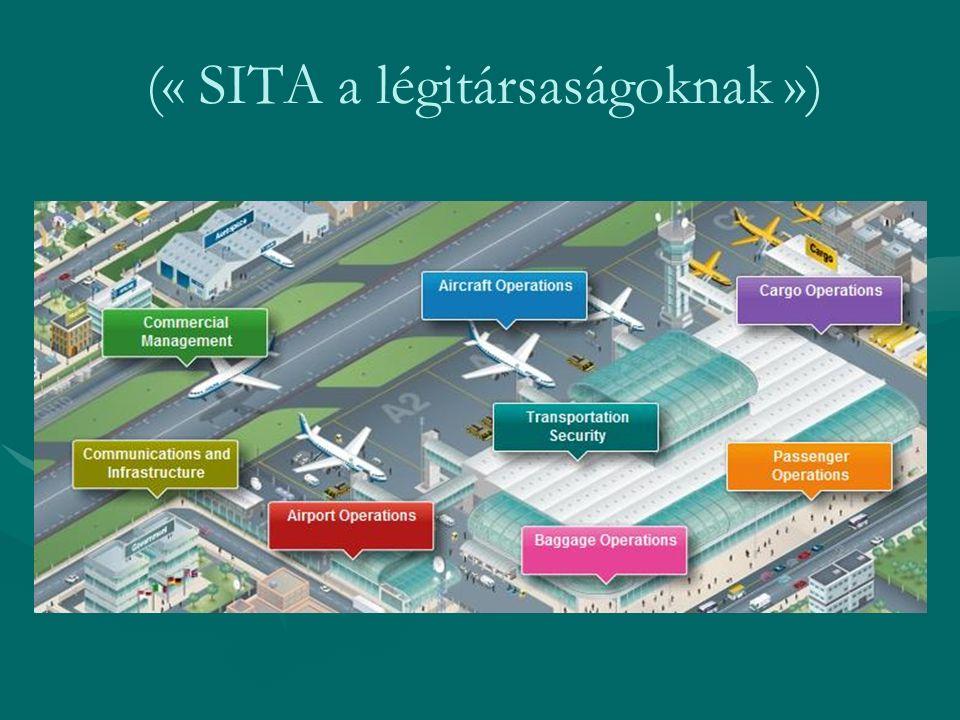 (« SITA a légitársaságoknak »)