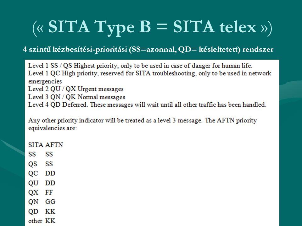 (« SITA Type B = SITA telex ») 4 szintű kézbesítési-prioritási (SS=azonnal, QD= késleltetett) rendszer