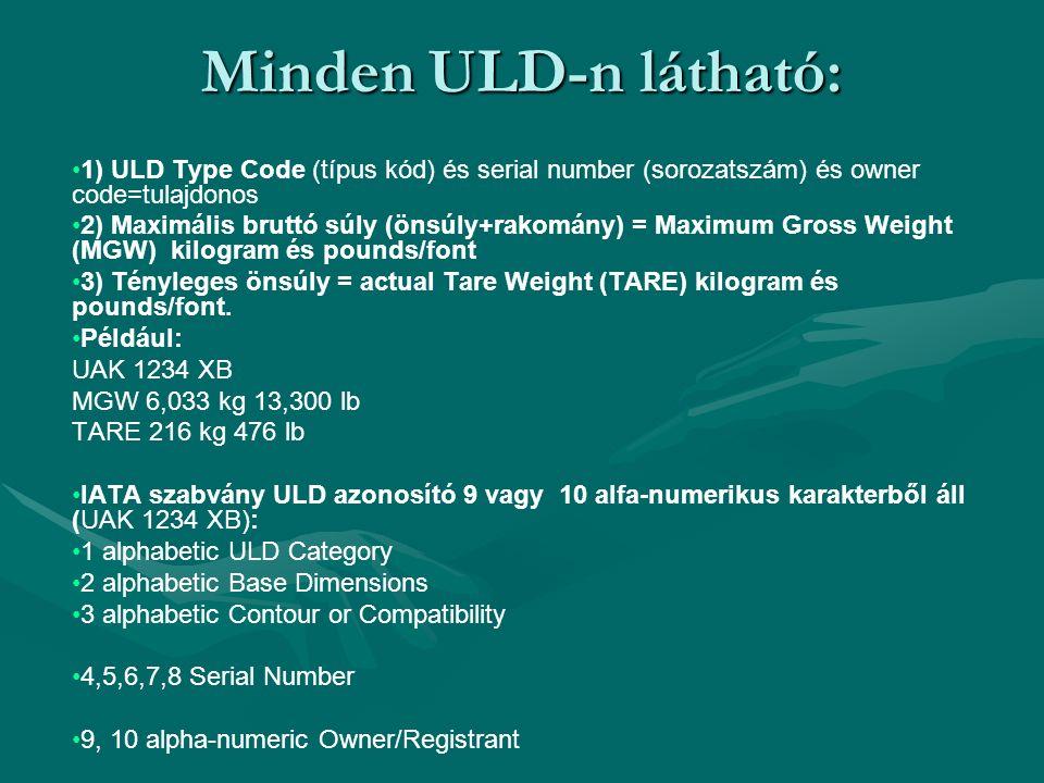 Minden ULD-n látható: 1) ULD Type Code (típus kód) és serial number (sorozatszám) és owner code=tulajdonos 2) Maximális bruttó súly (önsúly+rakomány)