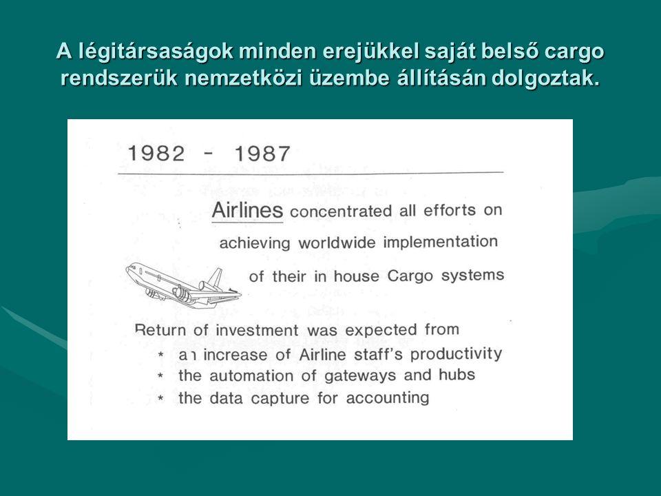 A légitársaságok minden erejükkel saját belső cargo rendszerük nemzetközi üzembe állításán dolgoztak.