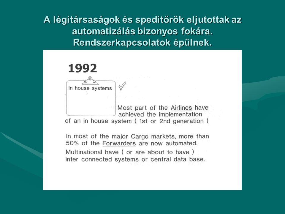 A légitársaságok és speditőrök eljutottak az automatizálás bizonyos fokára. Rendszerkapcsolatok épülnek.
