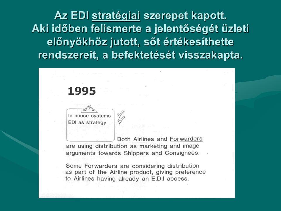 Az EDI stratégiai szerepet kapott. Aki időben felismerte a jelentőségét üzleti előnyökhöz jutott, sőt értékesíthette rendszereit, a befektetését vissz