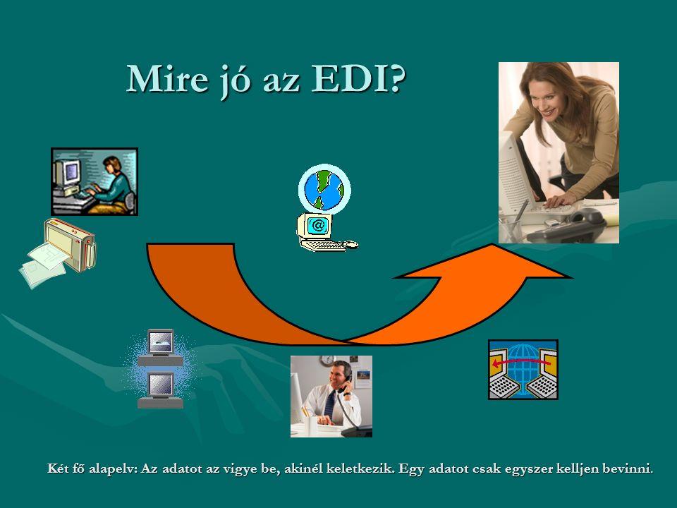 Mire jó az EDI? Két fő alapelv: Az adatot az vigye be, akinél keletkezik. Egy adatot csak egyszer kelljen bevinni.