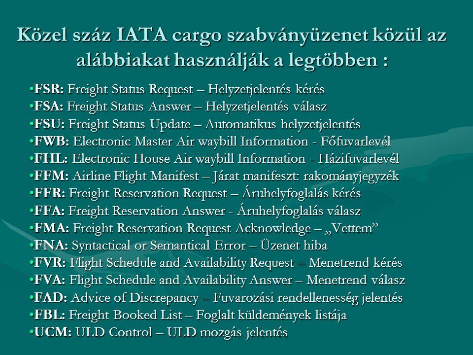 Közel száz IATA cargo szabványüzenet közül az alábbiakat használják a legtöbben : FSR: Freight Status Request – Helyzetjelentés kérésFSR: Freight Stat