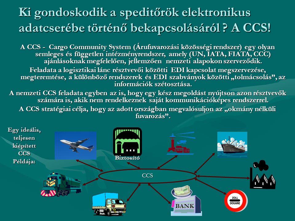 Ki gondoskodik a speditőrök elektronikus adatcserébe történő bekapcsolásáról ? A CCS! BANK Biztosító CCS Egy ideális, teljesenkiépítettCCSPéldája: A C