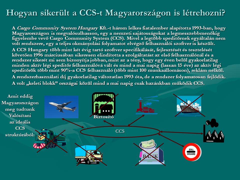 BANK Biztosító CCS Amit eddig Magyarországon meg tudtunk Valósítani az ideális CCSstruktúrából: A Cargo Community System Hungary Kft.-t három lelkes f