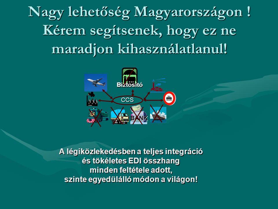 Nagy lehetőség Magyarországon ! Kérem segítsenek, hogy ez ne maradjon kihasználatlanul! BANK Biztosító CCS A légiközlekedésben a teljes integráció és