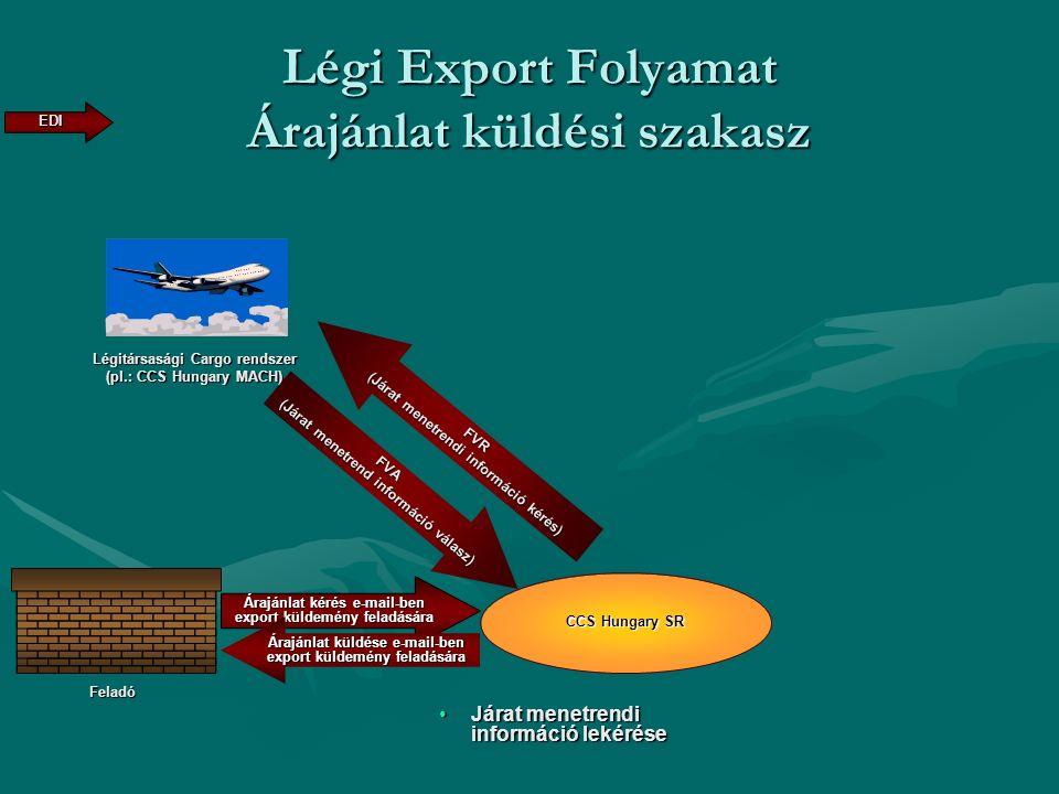 Légi Export Folyamat Árajánlat küldési szakasz CCS Hungary SR Járat menetrendi információ lekéréseJárat menetrendi információ lekérése EDI Légitársasá