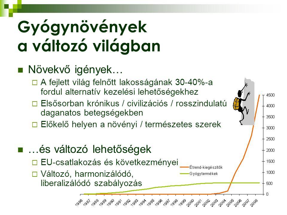 Gyógynövények a változó világban Növekvő igények…  A fejlett világ felnőtt lakosságának 30-40%-a fordul alternatív kezelési lehetőségekhez  Elsősorban krónikus / civilizációs / rosszindulatú daganatos betegségekben  Előkelő helyen a növényi / természetes szerek …és változó lehetőségek  EU-csatlakozás és következményei  Változó, harmonizálódó, liberalizálódó szabályozás