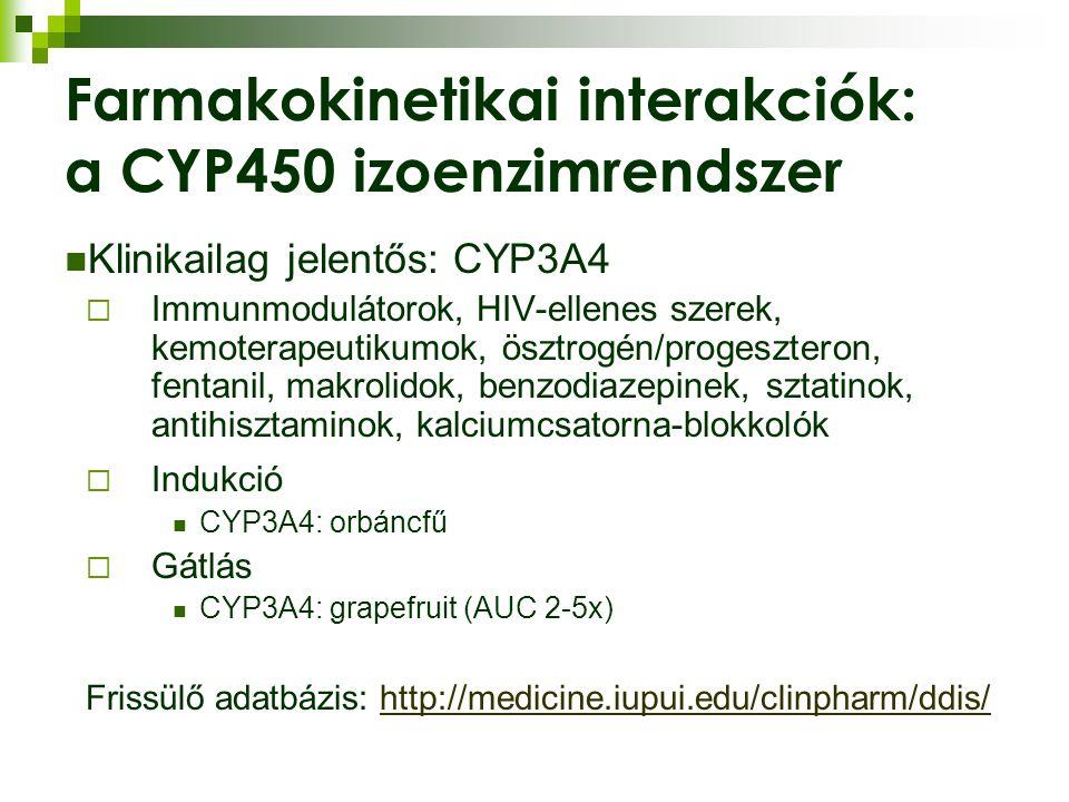 Farmakokinetikai interakciók: a CYP450 izoenzimrendszer Klinikailag jelentős: CYP3A4  Immunmodulátorok, HIV-ellenes szerek, kemoterapeutikumok, ösztrogén/progeszteron, fentanil, makrolidok, benzodiazepinek, sztatinok, antihisztaminok, kalciumcsatorna-blokkolók  Indukció CYP3A4: orbáncfű  Gátlás CYP3A4: grapefruit (AUC 2-5x) Frissülő adatbázis: http://medicine.iupui.edu/clinpharm/ddis/http://medicine.iupui.edu/clinpharm/ddis/