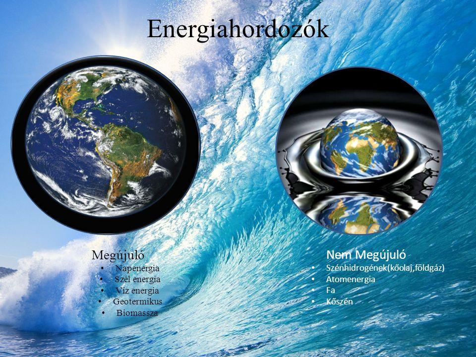 Energiahordozók Megújuló Napenergia Szél energia Víz energia Geotermikus Biomassza Nem Megújuló Szénhidrogének(kőolaj,földgáz) Atomenergia Fa Kőszén