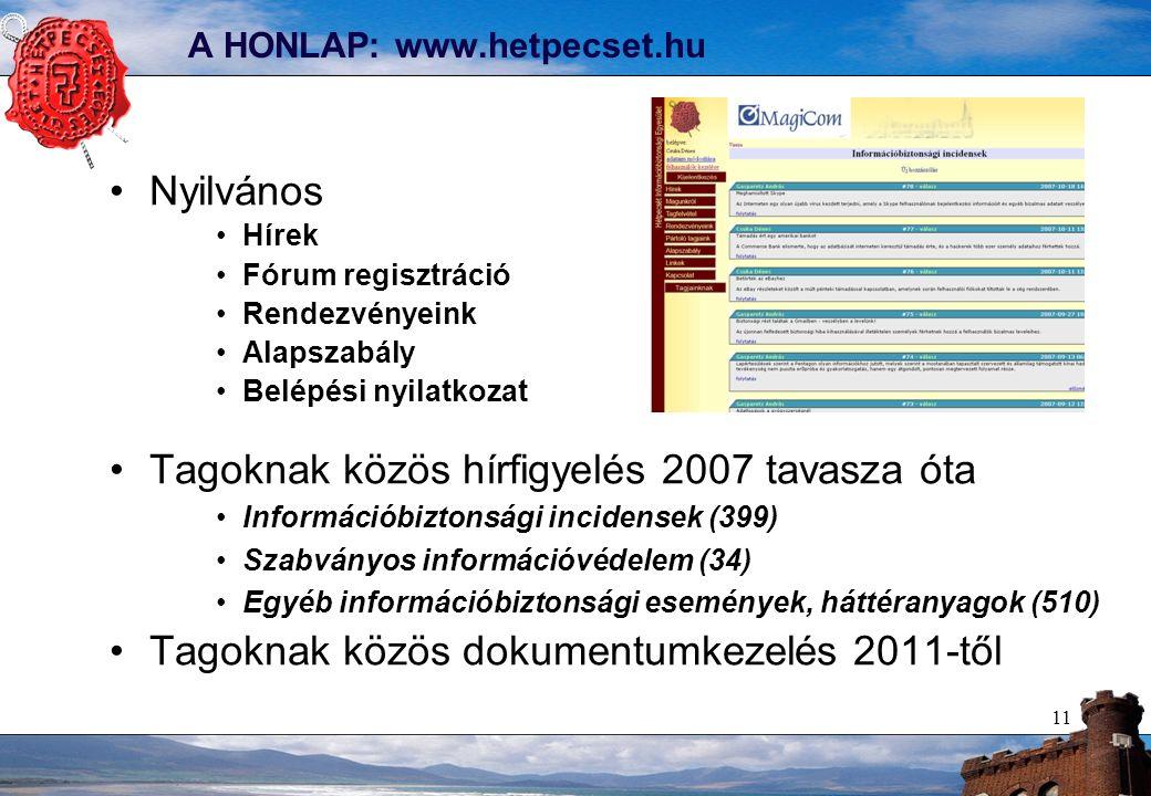 11 A HONLAP: www.hetpecset.hu Nyilvános Hírek Fórum regisztráció Rendezvényeink Alapszabály Belépési nyilatkozat Tagoknak közös hírfigyelés 2007 tavasza óta Információbiztonsági incidensek (399) Szabványos információvédelem (34) Egyéb információbiztonsági események, háttéranyagok (510) Tagoknak közös dokumentumkezelés 2011-től