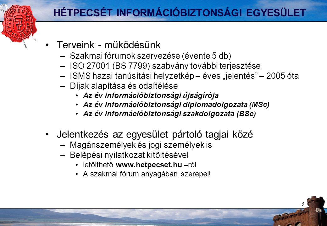 """3 HÉTPECSÉT INFORMÁCIÓBIZTONSÁGI EGYESÜLET Terveink - működésünk –Szakmai fórumok szervezése (évente 5 db) –ISO 27001 (BS 7799) szabvány további terjesztése –ISMS hazai tanúsítási helyzetkép – éves """"jelentés – 2005 óta –Díjak alapítása és odaítélése Az év információbiztonsági újságírója Az év információbiztonsági diplomadolgozata (MSc) Az év információbiztonsági szakdolgozata (BSc) Jelentkezés az egyesület pártoló tagjai közé –Magánszemélyek és jogi személyek is –Belépési nyilatkozat kitöltésével letölthető www.hetpecset.hu –ról A szakmai fórum anyagában szerepel!"""