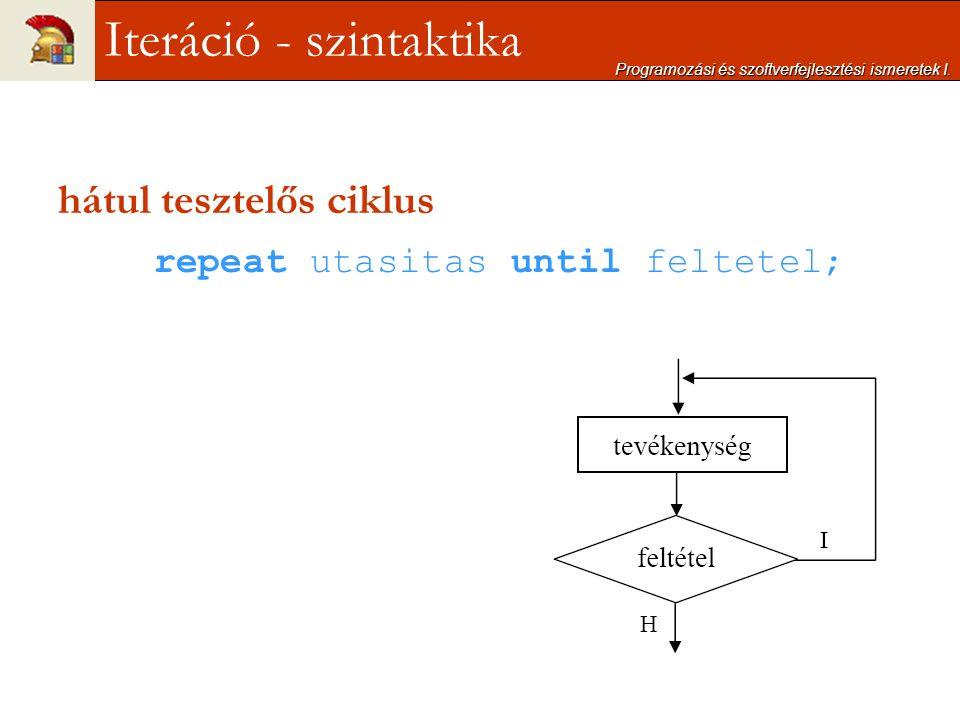 hátul tesztelős ciklus repeat utasitas until feltetel; Programozási és szoftverfejlesztési ismeretek I. Iteráció - szintaktika
