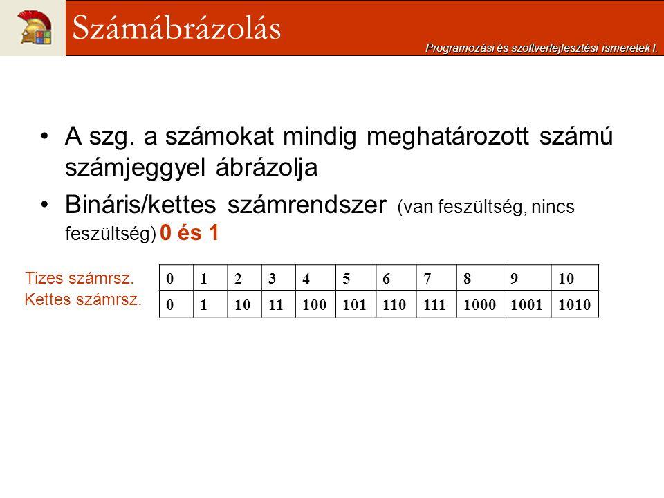 A szg. a számokat mindig meghatározott számú számjeggyel ábrázolja Bináris/kettes számrendszer (van feszültség, nincs feszültség) 0 és 1 Programozási