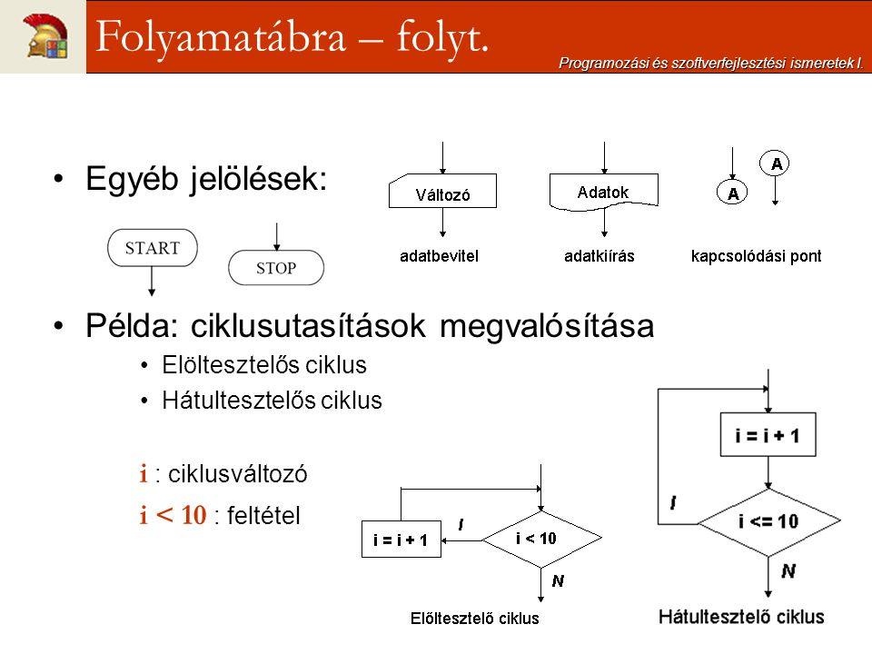 Egyéb jelölések: Példa: ciklusutasítások megvalósítása Elöltesztelős ciklus Hátultesztelős ciklus i : ciklusváltozó i < 10 : feltétel Programozási és szoftverfejlesztési ismeretek I.
