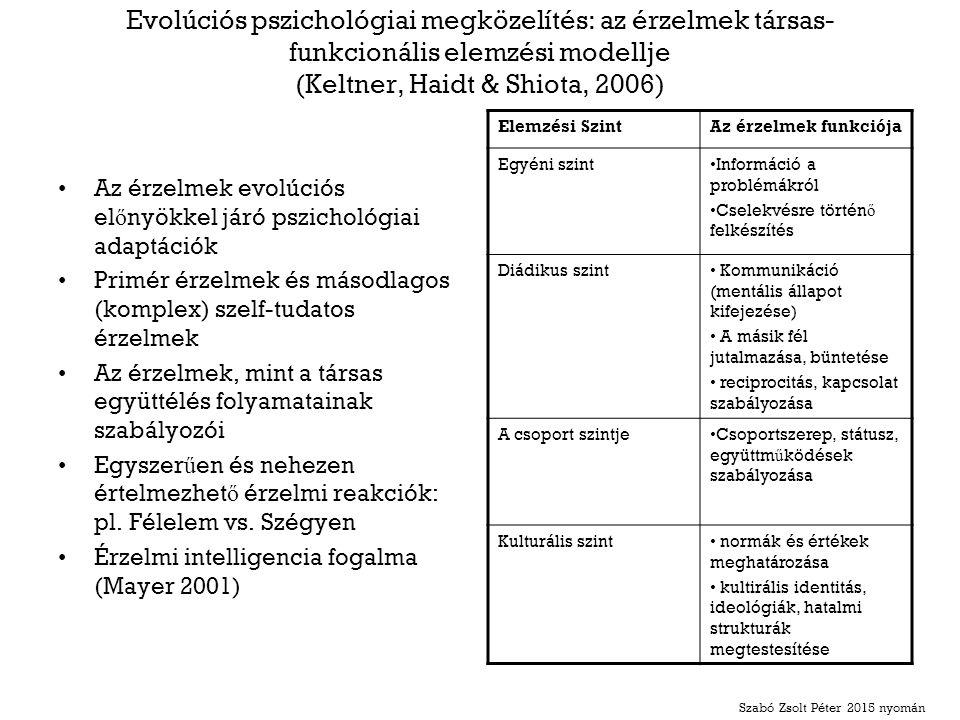 Evolúciós pszichológiai megközelítés: az érzelmek társas- funkcionális elemzési modellje (Keltner, Haidt & Shiota, 2006) Az érzelmek evolúciós el ő nyökkel járó pszichológiai adaptációk Primér érzelmek és másodlagos (komplex) szelf-tudatos érzelmek Az érzelmek, mint a társas együttélés folyamatainak szabályozói Egyszer ű en és nehezen értelmezhet ő érzelmi reakciók: pl.