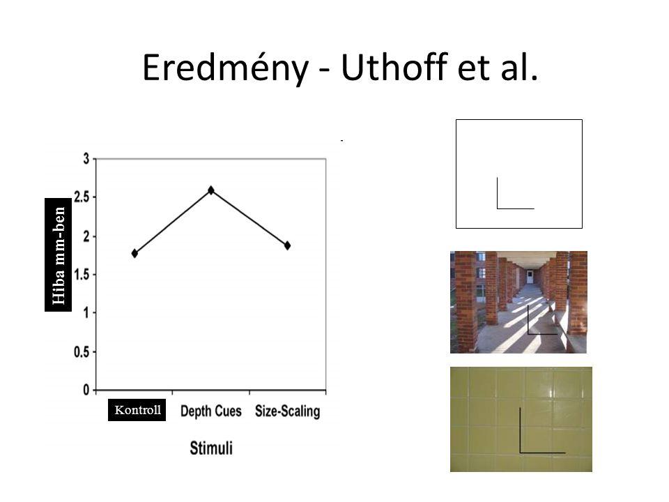 Eredmény - Uthoff et al. Távolság jelzőmoz- zanat Méret skálaKontroll Hiba mm-ben
