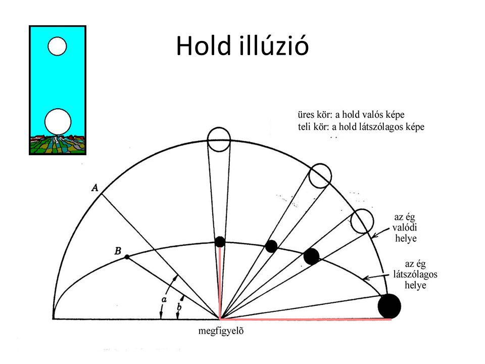 Zenit Horizont Hold illúzió