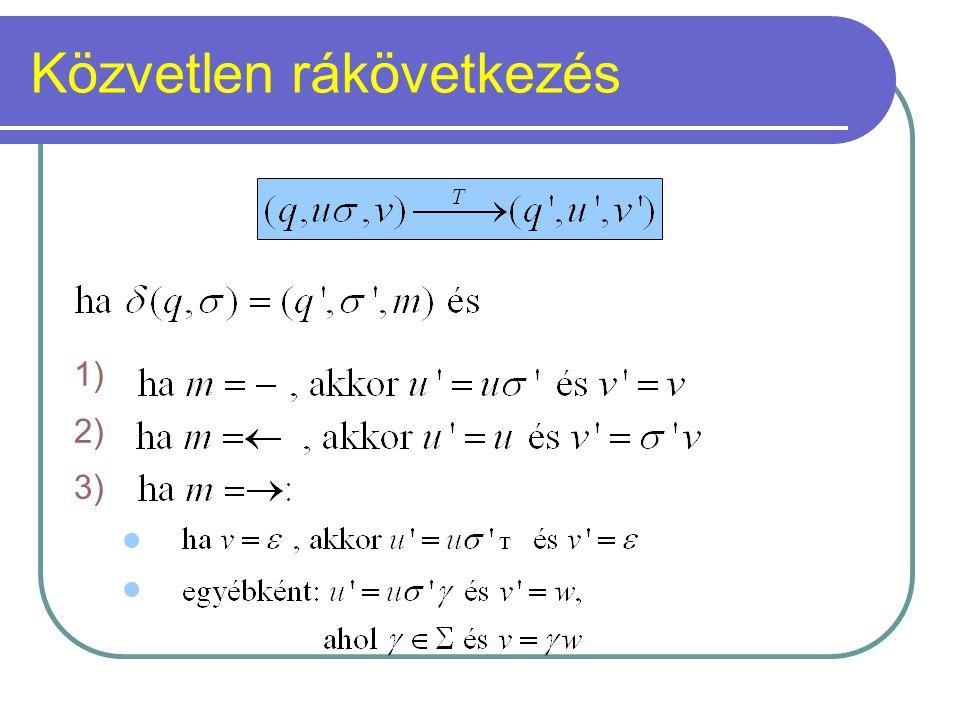 Rákövetkezés Léteznek konfigurációk, hogy: 1) x 2) x 3) x