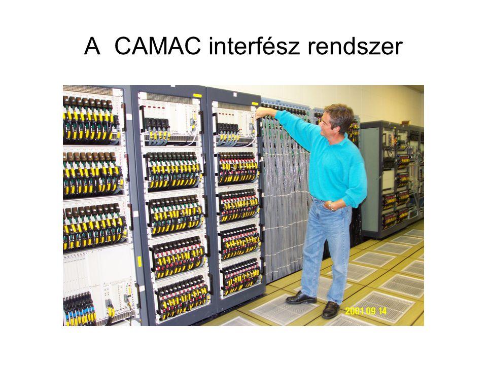 A CAMAC interfész rendszer