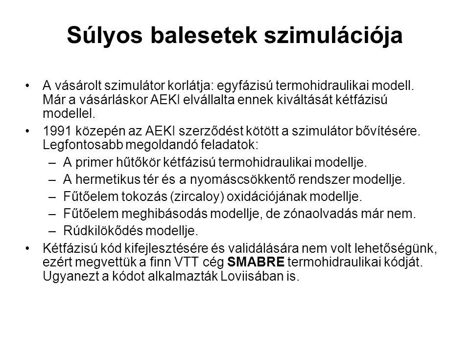 Súlyos balesetek szimulációja A vásárolt szimulátor korlátja: egyfázisú termohidraulikai modell. Már a vásárláskor AEKI elvállalta ennek kiváltását ké
