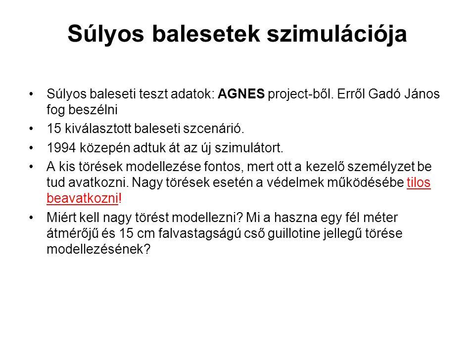 Súlyos balesetek szimulációja Súlyos baleseti teszt adatok: AGNES project-ből. Erről Gadó János fog beszélni 15 kiválasztott baleseti szcenárió. 1994