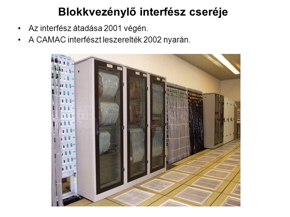 Blokkvezénylő interfész cseréje Az interfész átadása 2001 végén.