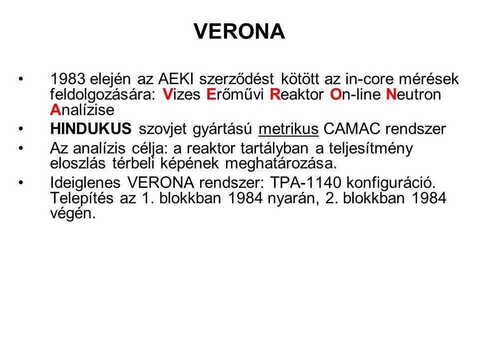 VERONA 1983 elején az AEKI szerződést kötött az in-core mérések feldolgozására: Vizes Erőművi Reaktor On-line Neutron Analízise HINDUKUS szovjet gyárt