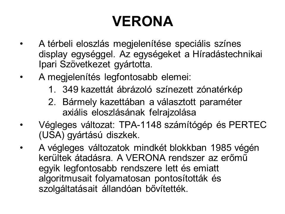 VERONA A térbeli eloszlás megjelenítése speciális színes display egységgel. Az egységeket a Híradástechnikai Ipari Szövetkezet gyártotta. A megjelenít