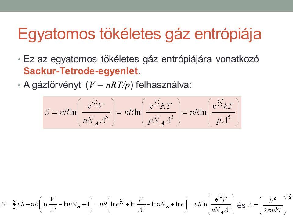 Egyatomos tökéletes gáz entrópiája Ez az egyatomos tökéletes gáz entrópiájára vonatkozó Sackur-Tetrode-egyenlet.
