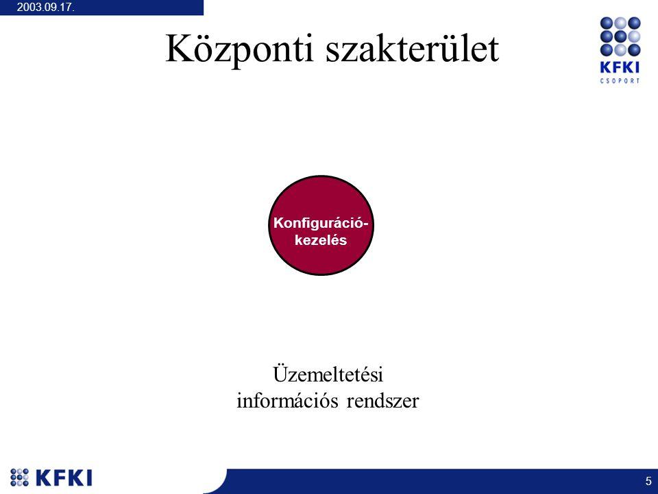 2003.09.17. 5 Konfiguráció- kezelés Központi szakterület Üzemeltetési információs rendszer