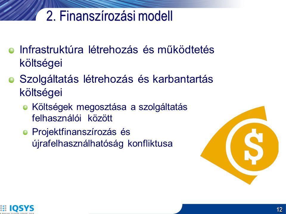 12 2. Finanszírozási modell Infrastruktúra létrehozás és működtetés költségei Szolgáltatás létrehozás és karbantartás költségei Költségek megosztása a