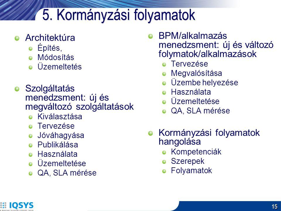 15 5. Kormányzási folyamatok BPM/alkalmazás menedzsment: új és változó folymatok/alkalmazások Tervezése Megvalósítása Üzembe helyezése Használata Üzem
