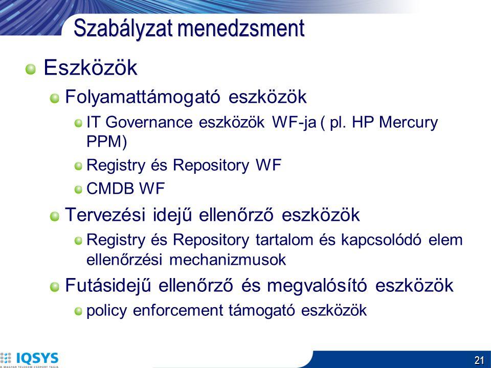 21 Szabályzat menedzsment Eszközök Folyamattámogató eszközök IT Governance eszközök WF-ja ( pl.