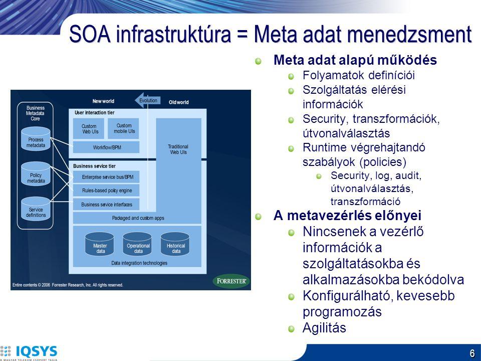 17 Kormányzás tervezési időben Rálátás rendelkezésre álló kész, vagy készülő szolgáltatásokra, folyamatokra, kompozit alkalmazásokra Az azokhoz kapcsolódó hw/sw eszközökre A duplikációk kiszűrése Függőségek figyelése (impact analyzis) Szabályzatok, szabványok betartásának az ellenőrzése Tartalom ellenőrzés (Pl.