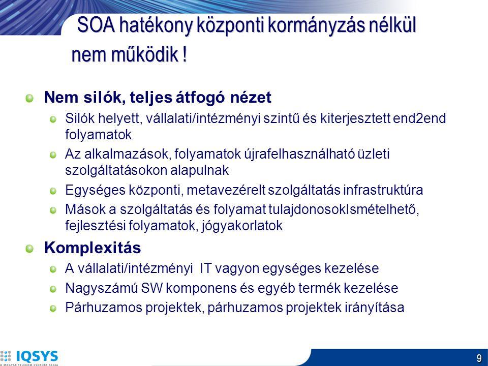 20 Adapterek, interfészek, együttműködési megoldások BAM Monitorozás SOA kormányzás támogató eszközök SOA szabályzat menedzsment SOA Registry/ Repository SOA Minőség- Biztosítás/ Validálás IT Asset Menedzsment (CMDB) Üzleti Folyamat tár Adatvagyon tár Alkalmazás tár Service Management Monitorozás IT Service Management