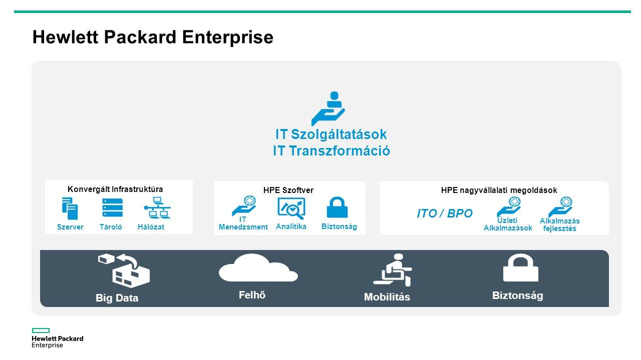 Hewlett Packard Enterprise IT Szolgáltatások IT Transzformáció SzerverTároló Hálózat Konvergált Infrastruktúra Biztonság Analitika IT Menedzsment HPE Szoftver Biztonság Big Data Felhő Mobilitás Üzleti Alkalmazások HPE nagyvállalati megoldások ITO / BPO Alkalmazás fejlesztés