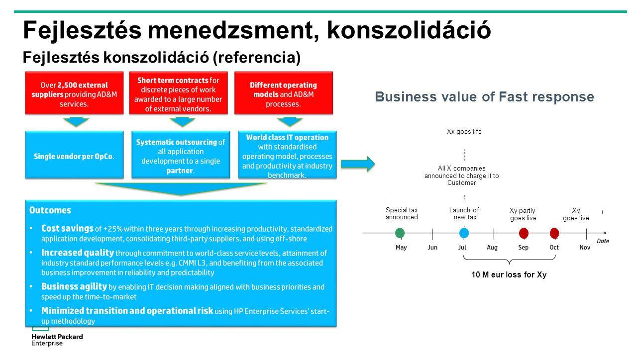 Fejlesztés konszolidáció (referencia) Business value of Fast response Fejlesztés menedzsment, konszolidáció Xx goes life Xy goes live Xy partly goes l