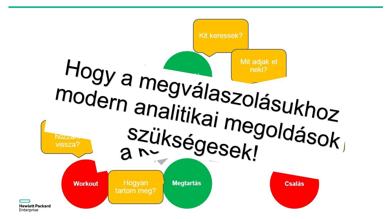 Keresztértékesítés, upsell, szolgáltatáscsomagok optimalizálása Ügyfél: Állami tulajdonú bank Termék keresztértékesítés és up-sell lehetőségek azonosítása, ügyfélélmény javítása Üzleti igény –A cél: termékkosarak kialakítása az ügyfelek termékvásárlási mintái alapján –Termékjavaslatok a célzott marketing kampányokban Megoldás –Robosztus termékjavaslatok a keretsztértékesítésre és upsellre –Kulcs ügyfélszegmensek azonosítása demográfiai és üzleti szabályok alapján –Kulcs lehetőségek kiaknázása.