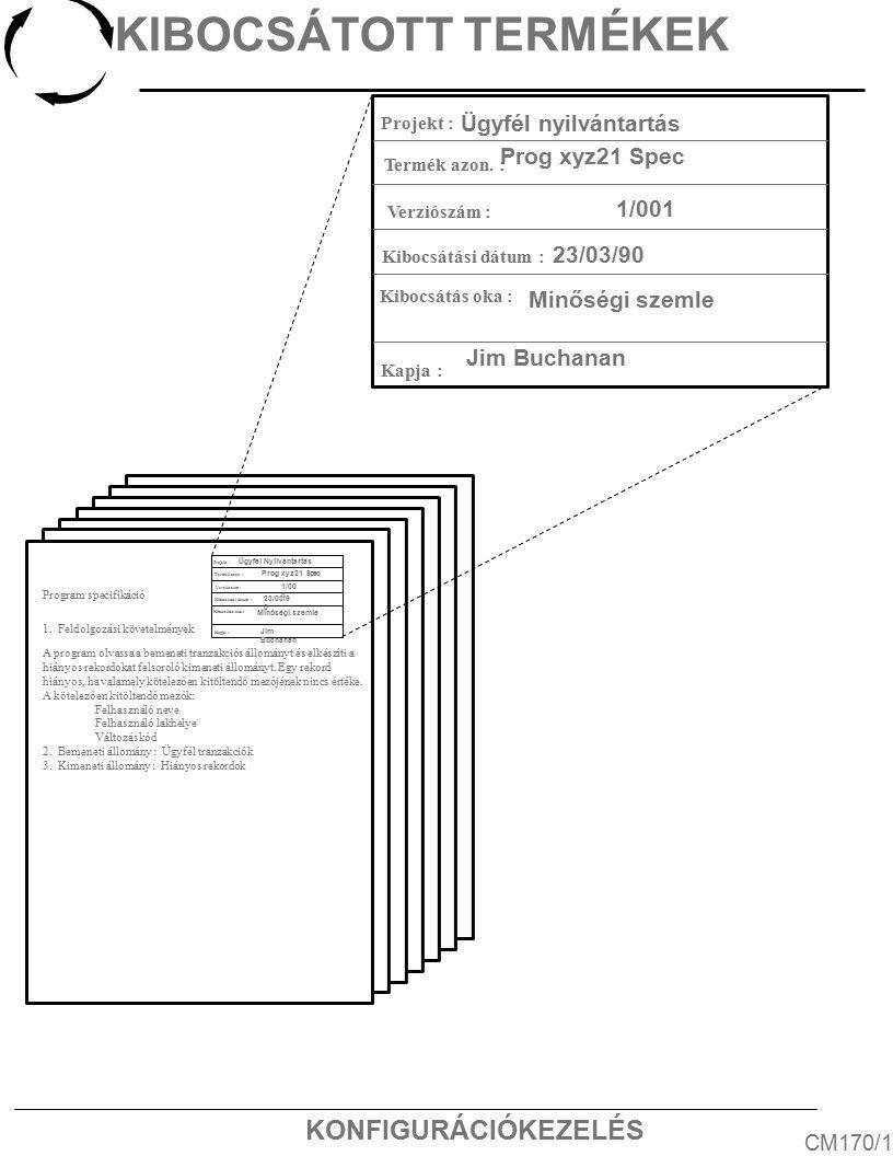 KONFIGURÁCIÓKEZELÉS KIBOCSÁTOTT TERMÉKEK CM170/1 Program specifikáció 1.